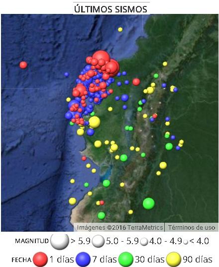 Ultimos sismos